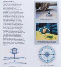 Mondphasenkreis